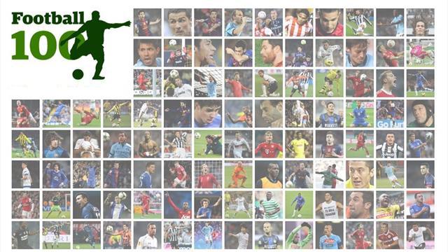 Photo of أفضل 100 لاعب بالعالم.. بينهم عربيان.. هل تعرفهم؟