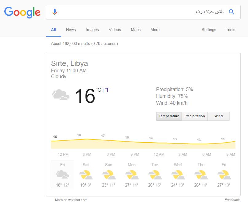 معرفة الطقس بأي مدينة