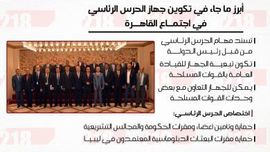 Photo of 218 تكشف تفاصيل جديدة عن اجتماعات القاهرة