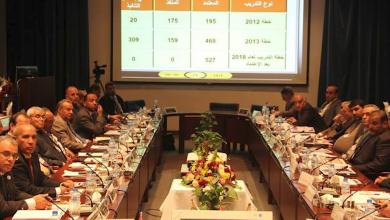 Photo of شركة سرت لإنتاج النفط تعقد اجتماعها السنوي