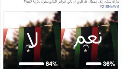Photo of نتائج مُحبطة لاستطلاع رأي حول المؤتمر الجامع