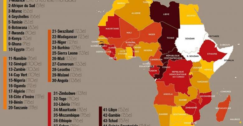 أفضل الدول الأفريقية تجارياً