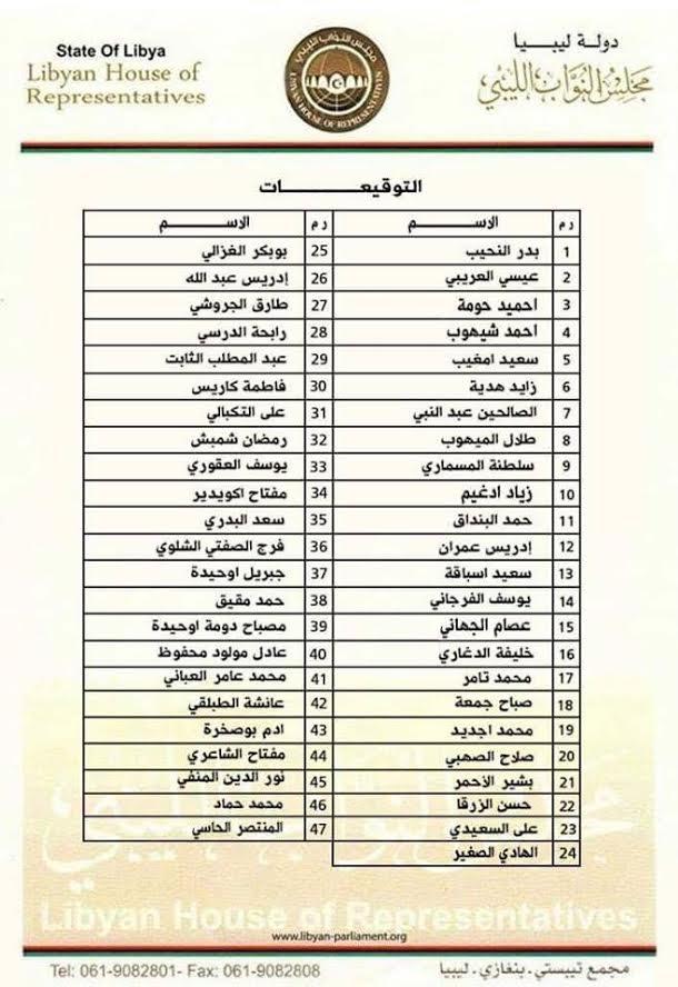 47 نائبا يدينون قصف المدنيين والجيش الوطني بطرابلس