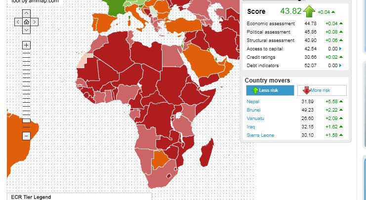 مؤشر المخاطر العالمي