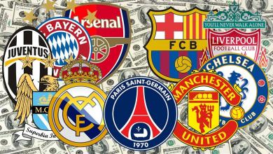 Photo of تعرف على الأندية الأكثر ثراء في العالم لسنة 2019
