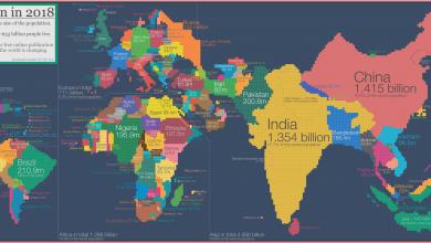 Photo of هكذا تبدو ليبيا بعد تقسيم العالم وفق عدد السكان