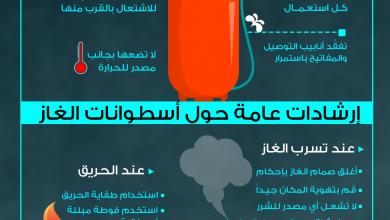 صورة إرشادات عامة حول إسطوانات الغاز