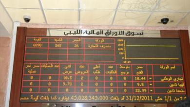 "Photo of ثروات ليبيا ""ممول"" رئيسي للحرب الدائرة"