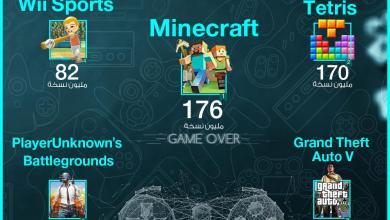 Photo of قائمة أكثر ألعاب الفيديو مبيعا