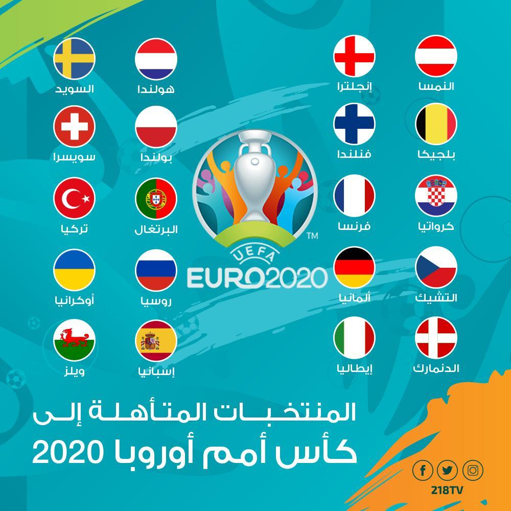 Photo of المنتخبات المتأهلة إلى كأس أمم أوروبا 2020