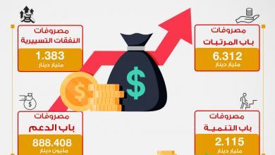 Photo of هيئة الرقابة الإدارية التابعة لمجلس النواب