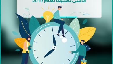 Photo of أماكن العمل العشرة الأعلى تصنيفًا لعام 2019