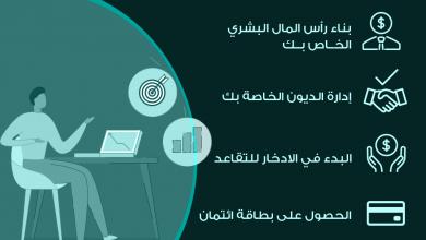 Photo of أهداف مالية عليك تحقيقها بحلـول سن الـ30