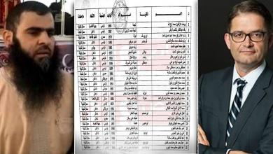"Photo of حصريا وبالأسماء.. هؤلاء عناصر داعش والقاعدة وأنصار الشريعة بـ""معيتيقة"""