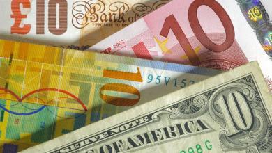 Photo of الدولار واليورو يتراجعان أمام الدينار
