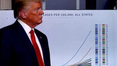 Photo of أميركا تضخ 2.2 تريليون دولار لتجنب تداعيات كورونا