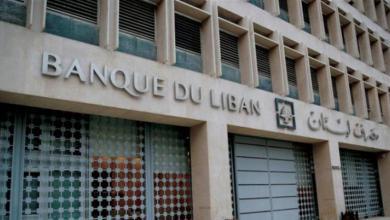 Photo of تراجع إجمالي الأصول للجهاز المصرفي اللبناني