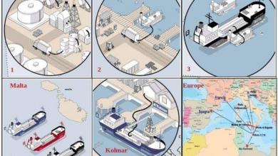 Photo of مصادر لـ218: شركة سويسرية تُخبّئ النفط الليبي المهرب في مالطا