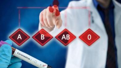 صورة دراستان تحددان فصيلة الدم الأقل عرضة لكورونا